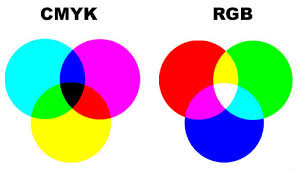 Cmyk To Rgb Rgb Cmyk Hex Online Color Code Converter
