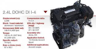 gm 2 4 twin cam engine diagram wiring library honda 2 4l dohc i 4