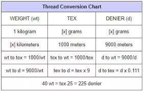 Thread Tex To Ticket Conversion Chart What Is The Thickness Diameter Of A Typical Sewing Thread