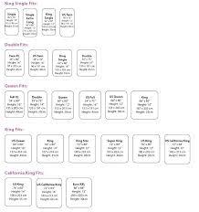 Mattress Size Comparison Chart Gmc Sierra Truck Bed Dimensions Fmforperfume Co
