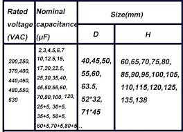 Run Capacitor Sizing Chart 37 Capacitor Size Chart