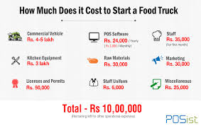 Ace Trucks Size Chart A Complete Guide On How To Open A Food Truck In India The