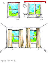 Image Window Valance Hanging Fred Gonsowski Garden Home The Right Way To Hang Curtains And Drapes Fred Gonsowski Garden Home