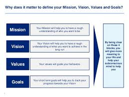 Best     Mission statement template ideas on Pinterest   Writing a