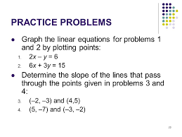20 practice problems graph the linear equations