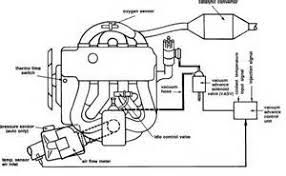 e36 engine harness diagram e36 image wiring diagram similiar bmw 318i engine diagram keywords on e36 engine harness diagram