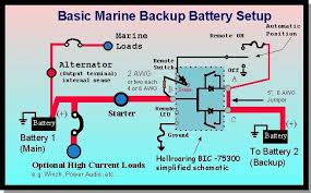 boat dual battery wiring diagram Marine Battery Wiring Diagram simple backup battery diagram for marine dual battery applications marine battery charger wiring diagram