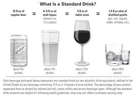 Types Of Drinking Glasses Chart Understanding The Dangers Of Alcohol Overdose National
