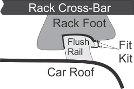 Flush <b>Rail Roof Racks</b> - CargoGear