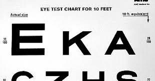 Eye Chart Actual Size Signs Signs Eye Chart