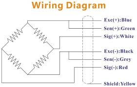 electrical wiring code color images load cell wiring color code besides cat ignition switch wiring diagram