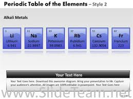 Chemical Elements Chart Powerpoint Chart Of All Chemical Elements Powerpoint Diagram