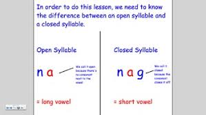 Vcv Pattern Impressive Syllables VCV Pattern Smartboard By Amy Giles TpT