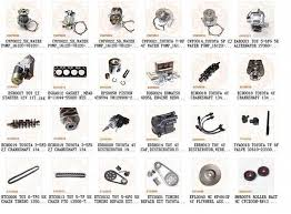Toyota 2J,4Y 5K Forklift Engine Parts purchasing, souring agent ...