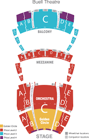 Buell Theater Seating Chart The Buell Theatre 2019 Season Pass Six Flags