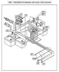 1997 club car electrical wiring diagram 1997 club car ds service Club Car Golf Cart Wiring Diagram 2013 1997 club car electrical wiring diagram club car electric golf cart wiring diagram and a89 94ez Gas Club Car Golf Cart Wiring Diagram