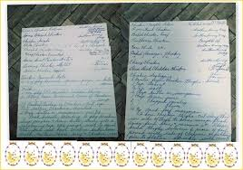 Where To Buy Recipe Cards In Stores Details About 19 Vintage Handwritten Recipe Cards 4x6 All Chicken