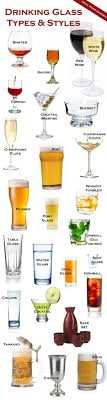 Mad Men Inspired Home Decor DIY Projects. Types Of Drinking GlassesTypes ...