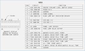 1993 jeep grand cherokee radio wiring diagram wagnerdesign co
