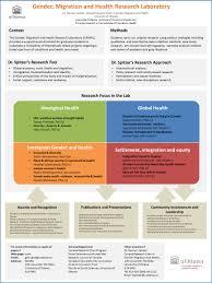 Embedded Case Study Methods  Integrating Quantitative and Qualitative Knowledge