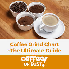 Printable Nespresso Coffee Chart Coffee Grind Chart The Ultimate Guide Coffee Or Bust