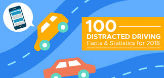 Chart Of Texting And Driving Statistics 100 Distracted Driving Facts Statistics For 2018 Teensafe