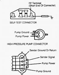 wiring diagrams 1992 ford f150 the wiring diagram f150 fuel pump wiring diagram nilza wiring diagram