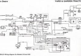 wiring diagram for john deere d130 wiring diagram libraries john deere d130 wiring diagram diagram chart galleryjohn deere d130 wiring diagram john deere 5400 wiring