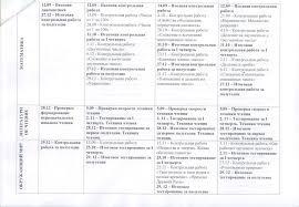 График контрольных работ i полугодие учебный год  001
