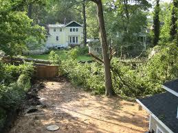 Builder\u0027s Risk Insurance | NDI
