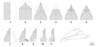Paper Airplane Designs That Fly Far How To Make A Paper Airplane Fly Far Step By Mycoffeepot Org