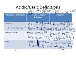 Acid And Base Venn Diagram Chem Ii Block Objectives Redox Reaction Exam With Stoichiometry