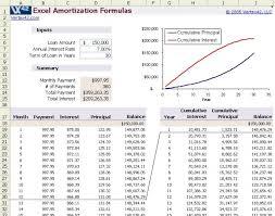 amortization formula excel template