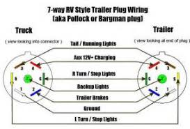 7 way trailer & rv plug diagram aj's truck & trailer center 7 Way Rv Plug Wiring Diagram similiar 7 pin trailer plug wiring diagram keywords, wiring diagram 7 way rv trailer plug wiring diagram