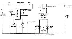 cat eye pocket bike wiring diagrams wiring diagram libraries 49cc mini bike wiring diagram 2 stroke pocket cateye razor housefull size of 49cc cateye pocket