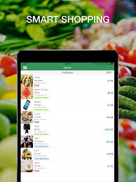 Food Budget App Monefy Best Budget Savings And Money Organizer App Price Drops