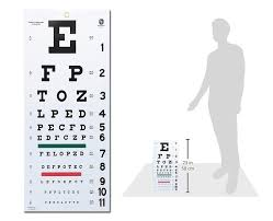 Snellen Chart Result Interpretation 27 Credible Eye Chart 1240