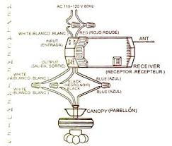 hampton bay ceiling fan wiring diagram switch integralbook com harbor breeze ceiling fan remote wiring diagram at Hampton Bay Ceiling Fan Wiring Diagram With Remote