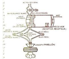 hampton bay ceiling fans wiring diagram com hampton bay ceiling fans wiring diagram hampton bay ceiling fan light wiring diagram 3 way