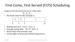 Module 3 Part 2 Process Scheduling
