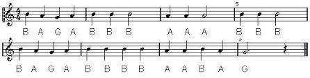 Clarinet Finger Chart Mary Had A Little Lamb How To Play Mary Had Little Lamb On Flute Yamaha Google