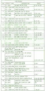 2014 car wiring diagram page 119 1993 chrysler lebaron convert fuse box map
