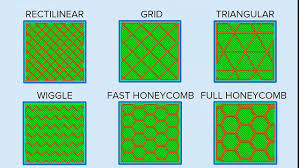 Infill <b>Pattern</b> Basics   Simplify3D - YouTube