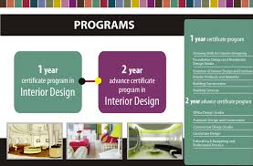 certificate of interior design. Unique Certificate Interior Design Certificate Programs For Of