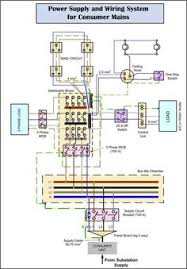 phase wiring on phase contactors or analog 4 20ma input 3 phase power supply and wiring system for consumer mains