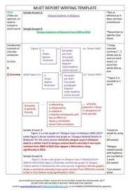 Muet My Way...: Sample Muet Report Writing Q1 800/4 | Muet Writing ...