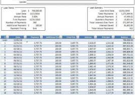 download amortization schedule amortization calculator excel sample pccatlantic spreadsheet