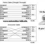 wiring diagram allen bradley ethernet cable connections omron plc plc wiring diagram pdf wiring diagram omron plc cable wiring diagram allen bradley ethernet cable connections omron plc wiring