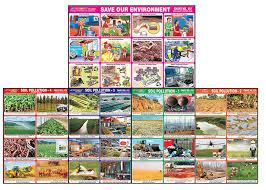 Spectrum Pollution Save Environment Children Educational