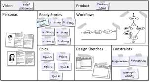 User Story Requirements Template The Ultimate Guide For Creating Kickass User Stories With Templates